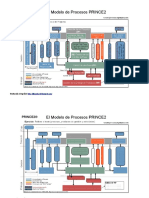 ModelodeProcesosPRINCE2.pdf