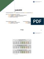 2016-07-01 Dosar Evaluare Nationala 2016 v3