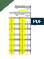 Distancias Patambuco Cira-pkc