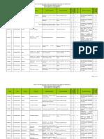 Copia de Planilla de Aspectos e Impactos Ambientales Coronel 2010