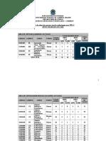 CHAMADAS DA UFCG (Vagas Para o Vestibular 2015