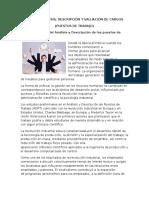 PUESTO DE TRABAJO.docx