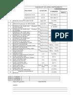 Instruments Checklist