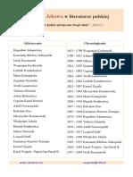 Imie Boze Jehowa w Literaturze Polskiej