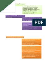 Manajemen Lingkungan Part 2