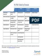 PMI PBA Task by Domain (1)