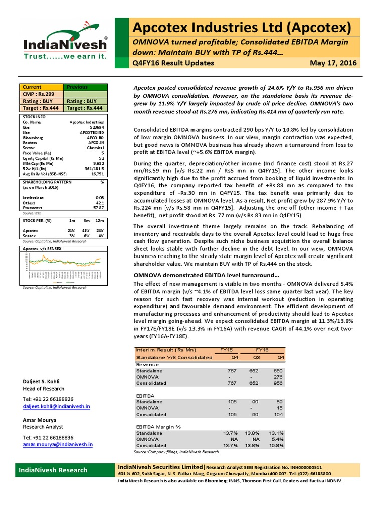 Apcotex-UIN | Money | Financial Accounting