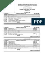 PENSUM Psicología 2015.xls