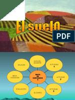 pro-aprendizaje-suelo.ppt
