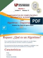 semana6-fundamentos comp-industrial.pd.pdf