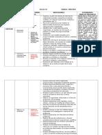 COMPETENCIAS 3.docx