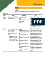 Tratamiento ITU (Infecciones Del Tracto Urinario) (Johns Hopkins 2016)