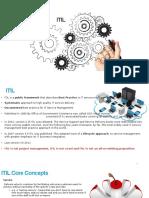 ITIL Basics