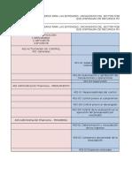 Analisis de La Prevencion de Riesgos en Los Talleres Del Consejo Provincial de Chimborazo