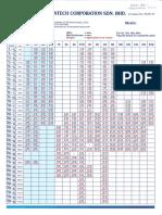 Pantech AISI Pipe Schedule