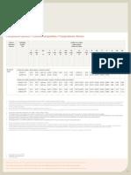 ANOM., 2014, Profili e Laminati Mercantili | Catalogo Commerciale | ArcelorMittal_ES_EN_IT, Arcelor Mittal, Esch-sur-Alzette, LU..49