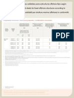 ANOM., 2014, Profili e Laminati Mercantili | Catalogo Commerciale | ArcelorMittal_ES_EN_IT, Arcelor Mittal, Esch-sur-Alzette, LU..48
