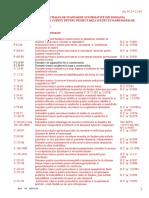 Dr Lista Principalelor Standarde Si Normative