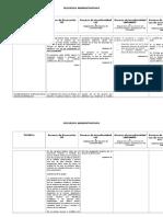 Procesos administrativos6