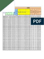 Proyecto I+D+i 03-07-2016 sws.pdf