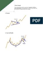 Stock Market Chart Patterns