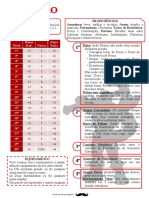 D&D 5E - Resumo Das Classes -