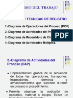 Diagramas Dap,Dr,Dam