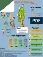 infografia-autores