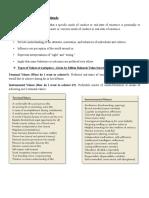 Values Notes (Organizational Behavior)
