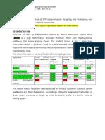 Sandeep Raina b54, Ms, Roll No 27, 04_MS_Week1_s6-7_Application Assignment.pdf