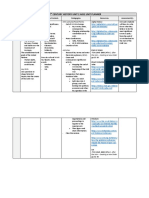 year 11 history unit planner