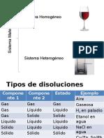 Quimica Unidad 3 Soluciones