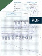 Examenes Hidro (2)