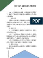 中国第二代偿付能力监管制度体系整体框架