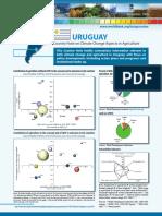 Climate_UruguayWeb.pdf