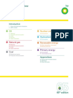 Bp Statistical Review of World Energy 2016 Full Report
