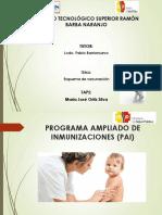 Rotafolio Actividad 7 Esquema de Vacunación