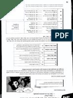 10.3_pronomes Complemento Direto
