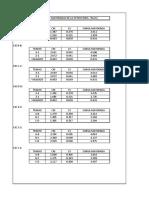 cargas mayoras.pdf