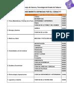 Areas_del_Conocimiento_por_el_CONACYT.pdf