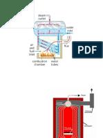 Boiler Schematics