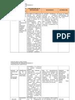 Rai - Resumen Analitico de Investigacion