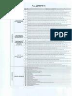 tipo de secuencia_aprobadores.pdf