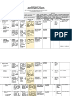 Planeamiento Didactico 2016 1º Bachillerato Ciencia (1)
