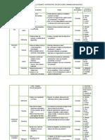 Matriz de comunicación dialógica rev1.docx