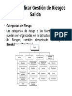 Estructura de Descomposición de Riesgos (RBS) Para Un Proyecto Típico