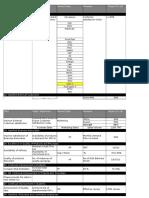 CWO KPI Target for 2016-2017-R1.xlsx
