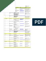 (2) Vendor Directory - m&e - Final