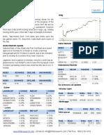 Indian Equity Market Trend