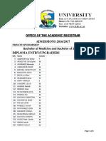 Kabale University Admission List 2016-2017